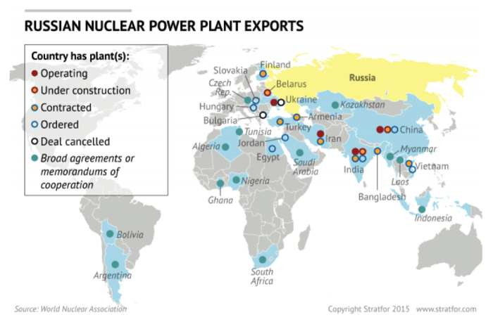 201604_Russian nuclear power plant export