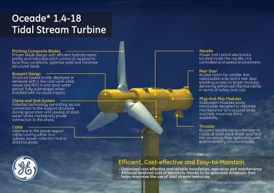 energy-production-tidal-oceade-technology_02