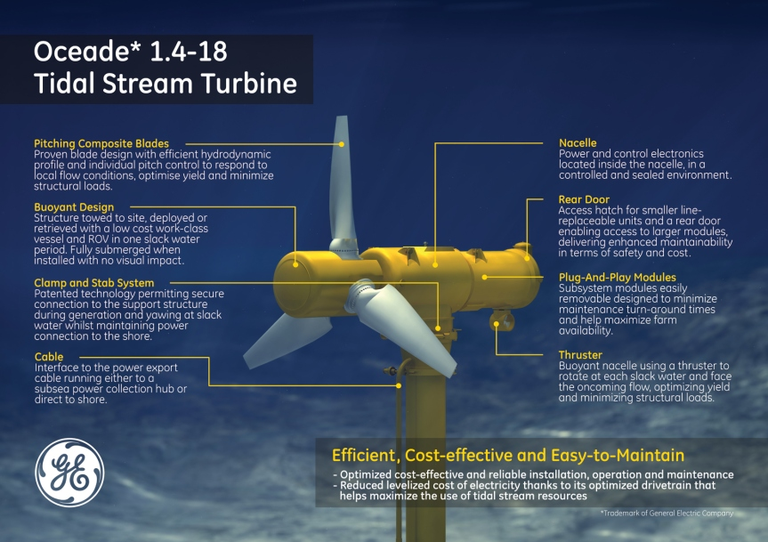 Scotland building the ... Underwater Turbine Electricity Production