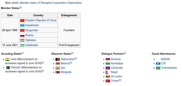 shanghai-cooperation-organisation-members-and-observers_01
