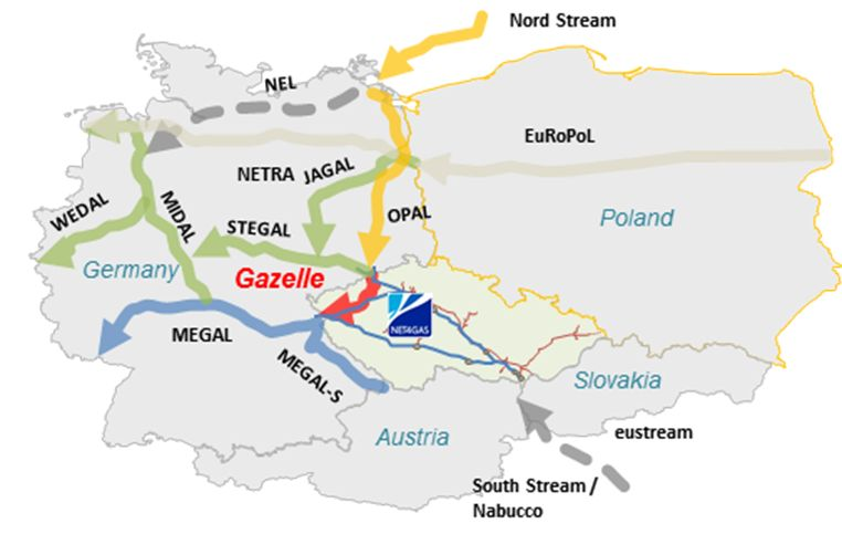 Currently, 55 billion cubic meters of gas pass through Nord Stream's first two lines headed for Europe. And once Nord Stream 2 is operational in late 2019 that figure could increase by another 55 billion cubic meters to 110 billion. Thus, getting access to the OPAL pipeline will make it possible to eliminate Ukraine as a transit zone, while still ensuring that the countries of Central Europe can still get their Russian gas.