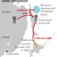 Japan Mulls Plugging into Sakhalin's Electricity Grid