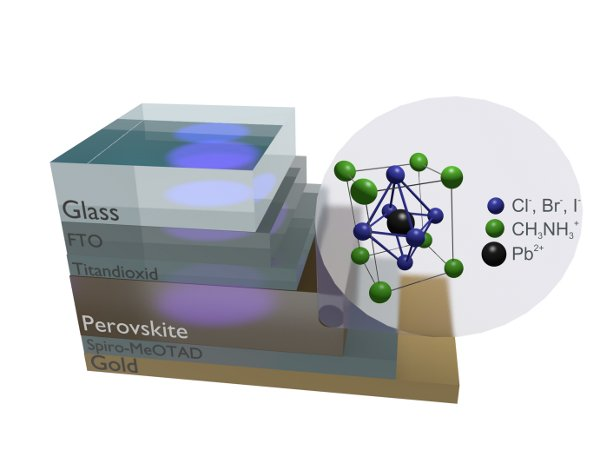 research team at the University of California – Berkeley has come up with a two-in-one perovskite solar cell that could push the efficiency envelope beyond anything on the market.
