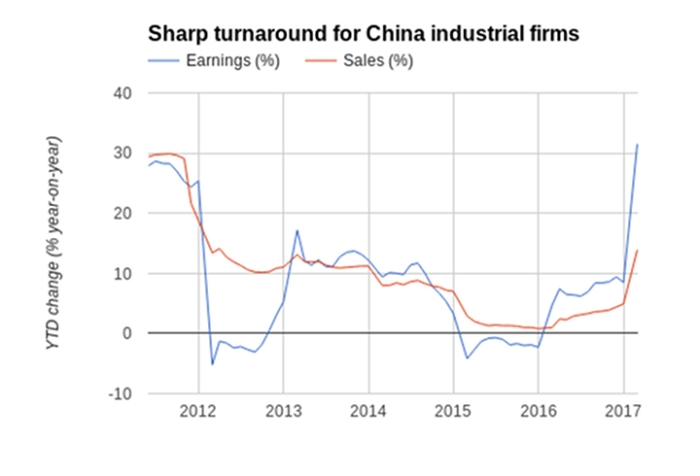 China-industrial-output-manufacturing-business-report-03