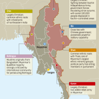 South-East Asia - Myanmar