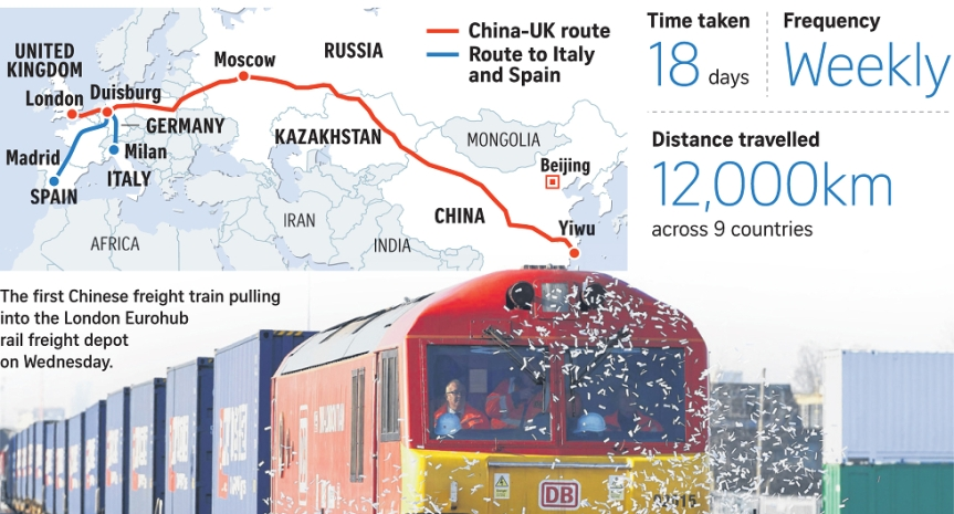 Eurasia – China's Project of theCentury