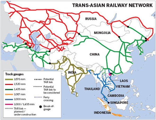 One Belt One Road: implications for ASEAN connectivity