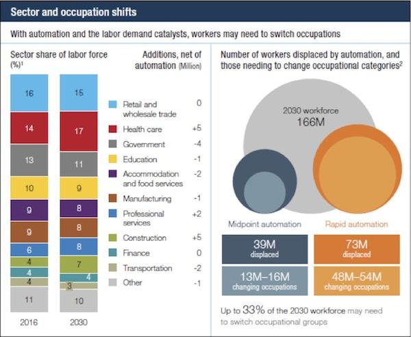 labour-market-news-eurasia-global-02