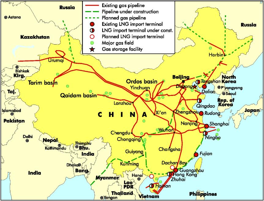 Natural Gas Production China